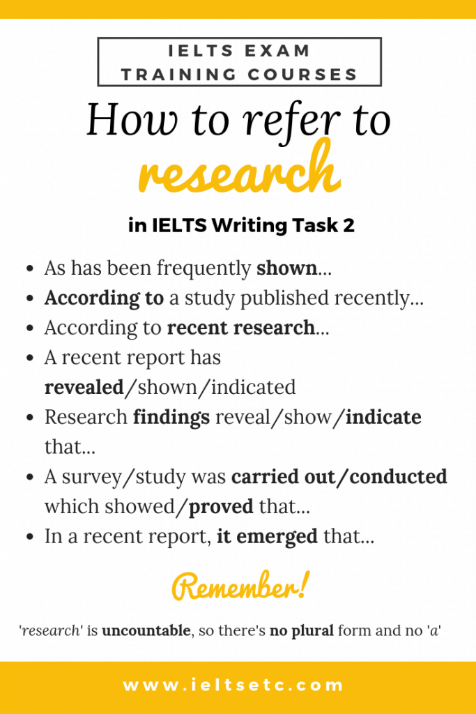 IELTS Writing Task 2 - How to talk about research