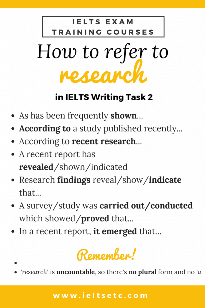 IELTS Writing Task 2 How to refer to research articles