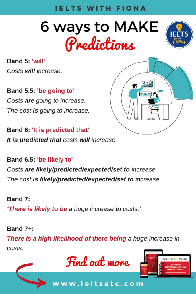 6 ways to make predictions