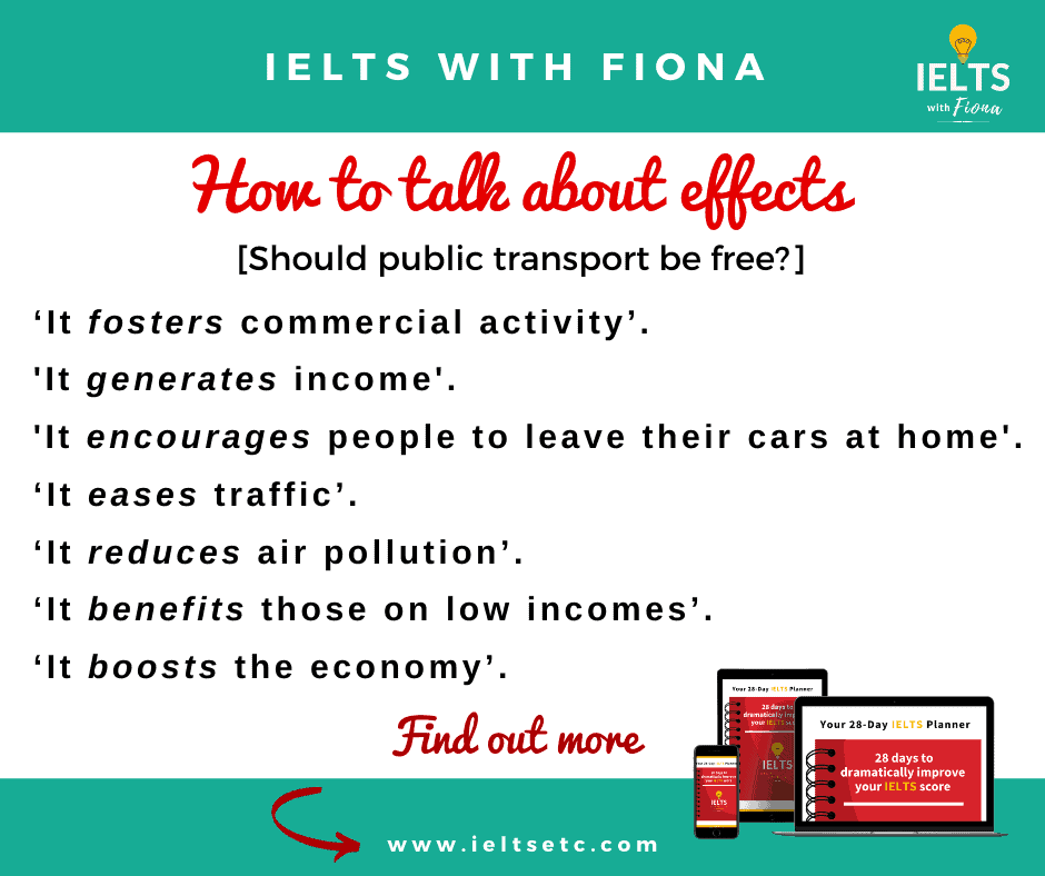 IELTS Cause and Effect