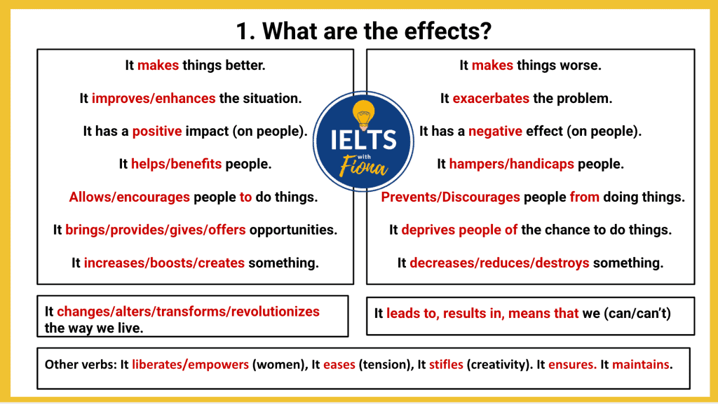 IELTS cause and effect essay