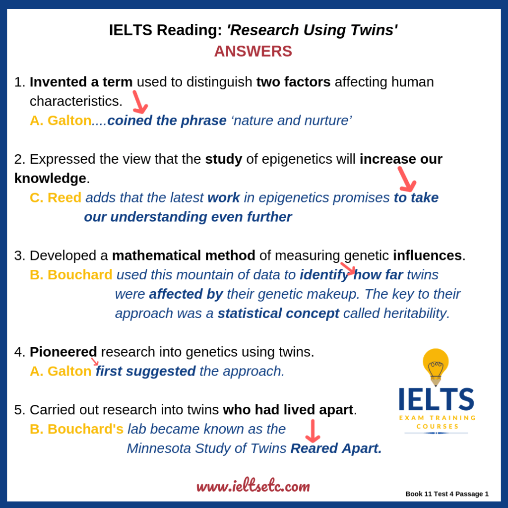 IELTS Reading Research into twins answers