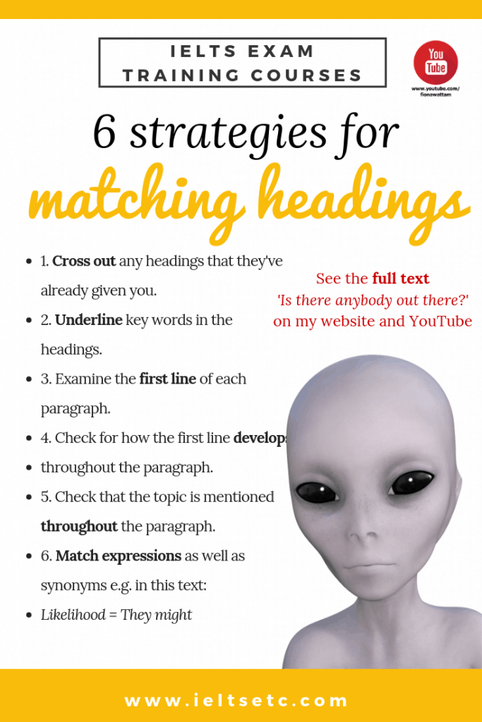 IELTS Reading Matching Headings using First Lines