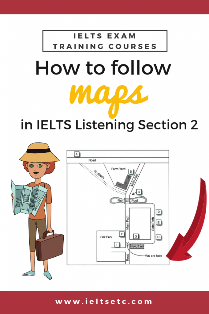 IELTS Listening Part 2 How to read a map. Picture of woman reading a map.