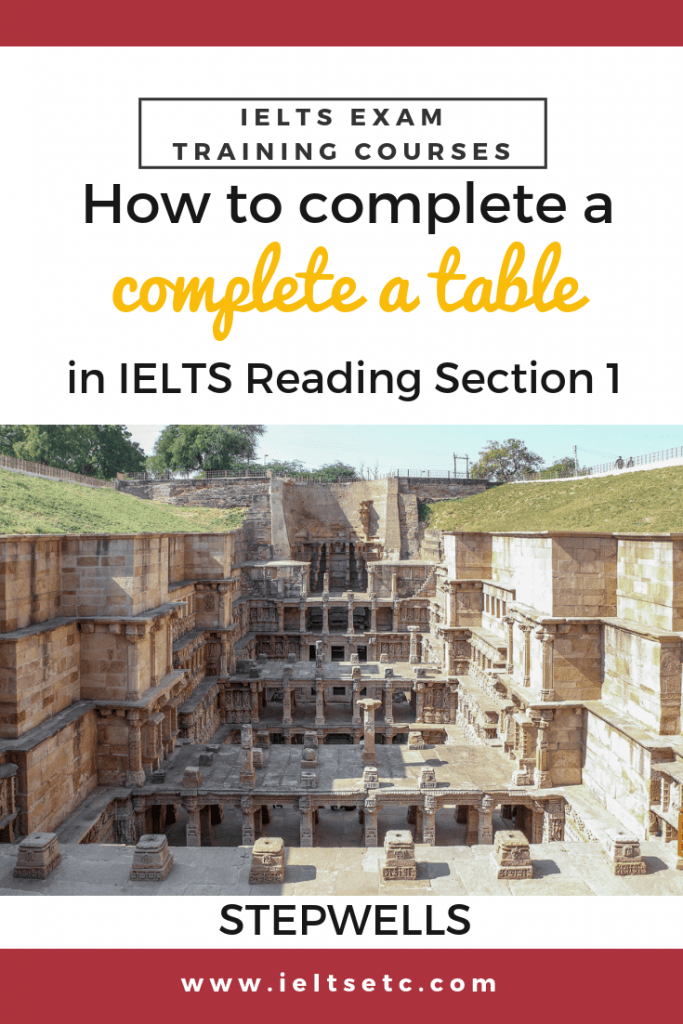 IELTS Reading Passage 1 How to complete a table really quickly. Reading and picture about Stepwells in India