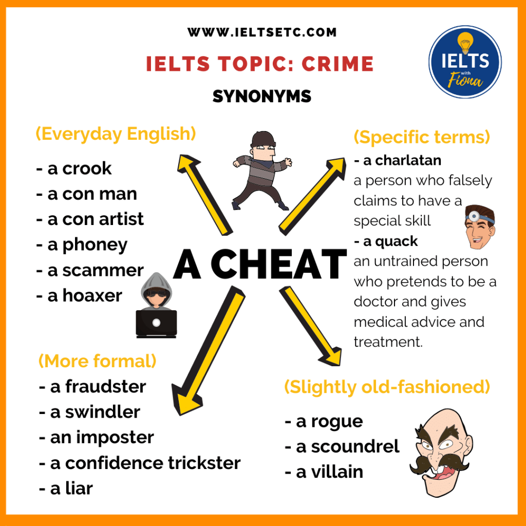 IELTS vocabulary synonyms for cheat